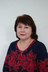 Иваницкая Ирина Николаевна